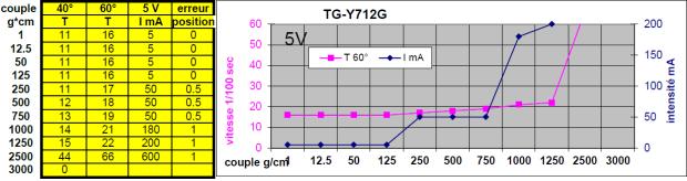 tgy-s712g-1