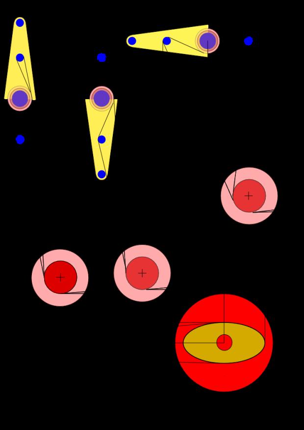 commande profondeur 3 D à poulie elliptique
