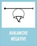 Avalanche négative