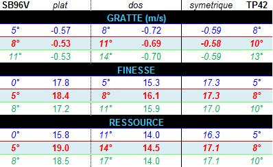 08-tablo-tp42-2
