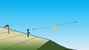 1 décollage et recherche d'ascendance : le but est d'atteindre l'ascendance en perdant le moins d'altitude possible. On se cale à finesse max. 4° de volets baissés.