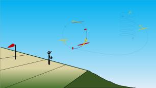 6 rétablissement de boucle : les volets seront progressivement baissés pour favoriser la conservation d'énergie (vitesse)