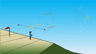 7 palier en sortie de boucle : à la profondeur, on pousse très légèrement pour maintenir sa vitesse et le palier. Et suivant la vitesse de sortie de boucle, on utilisera ou non des volets : faible vitesse, quelques degrés de volets. Vitesse élevée, profil lisse. On perçoit ici comme dans l'étape 3 l'intêret du 4 axes, alors que dans la boucle (étapes 4, 5, 6) le snap-flap est un outil suffisant.