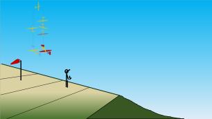 10 rétablissement dos : étape où SB96V est le plus sensible à l'usage des volets. Fort Cz négatif, 14° de volets relevés. Sans cela la vitesse est cassée, le décrochage dynamique n'est pas rare. Le rapport Cz/Cx qui est de 2 sans volets passe à plus de 12 avec volets, on conserve beaucoup plus de vitesse et le comportement reste sain.