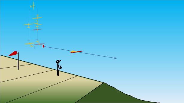 11 palier dos : comme le palier plat en sortie de boucle (7), la position de volets dépendra de la vitesse, mais dans le cas du vol dos il en faudra forcément un peu avec un profil dissymétrique (comme SB96V) pour optimiser la traînée.