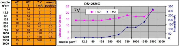 KST-DS125MG-mesures-7V